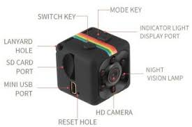 How to Use a <b>Mini Camera</b>, Instructions & guide | GadgetsSpy