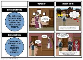 compare contrast essay story hour rose emily  compare contrast essay story hour rose emily