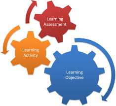 learning objectives learning objectives are a critical component of instruction they have two important functions