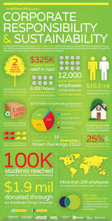 images about corporate social responsibility on Pinterest gayavinay  Infographic  Corporate Social Responsibility at The McGraw Hill Companies By yours truly