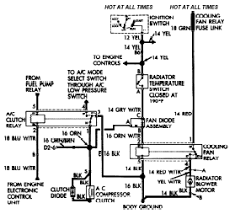 jeep cherokee cooling fan relay wiring diagram jeep grand jeep cherokee cooling fan relay wiring diagram
