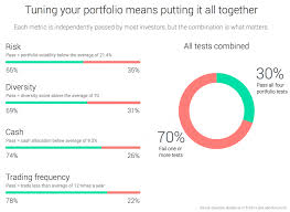 the 4 most important factors that can determine your investing openfolio tuneup 3