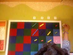 Vidéos activités <b>Montessori</b> (ParticiPassions) | <b>Educational toys</b> ...