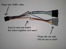 1997 ford explorer stereo wire colors images ford explorer radio 1997 ford explorer stereo wire colors images ford explorer radio wiring diagram falcon stereo ford explorer radio wiring diagram falcon stereo