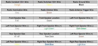 wiring diagram 1992 gmc c1500 wiring wiring diagrams online radio wiring diagram gmc radio wiring diagrams