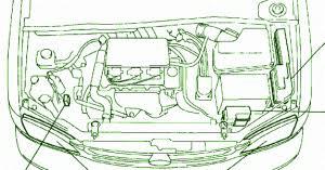 1997 toyota corolla fuse box diagram 1997 image 1999 toyota sienna fuse box diagram 1999 auto wiring diagram on 1997 toyota corolla fuse box