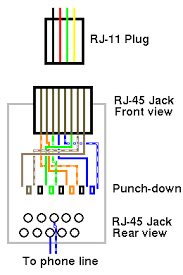 network cablestwisted pair network cables diagram circuit rj45 wiring diagram on wiring diagram