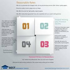 best online essay writing services what is the best online essay writing service