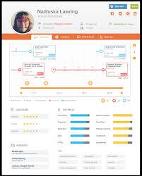 resume template create resume online free create professional ... Create Free Resume Smlf