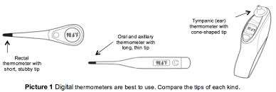 <b>Temperature</b>: <b>Digital and</b> Glass <b>Thermometers</b>