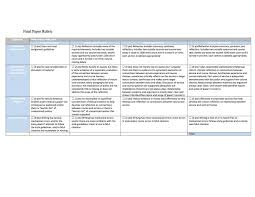 girls and the body rubrics for the assignments are included as pictures here click on them to enlarge