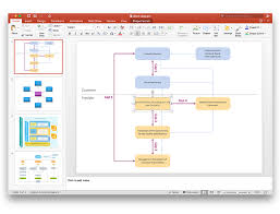 make a powerpoint presentation of a block diagram using    how to add a block diagram to a powerpoint presentation