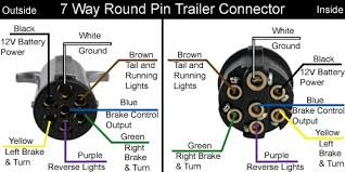 trailer light wiring diagram trailer image wiring wiring diagram for trailer lights 7 way the wiring diagram on trailer light wiring diagram