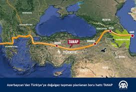 Αποτέλεσμα εικόνας για ενεργειακοί αγωγοί απο τουρκια