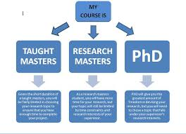 A List Of Research Paper Topics In International Economics Online PHD Programs org