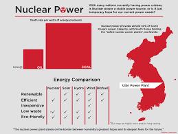 nuclear energy persuasive essay nuclear technology essay
