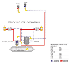 bendix trailer abs wiring diagram bendix image pre pro assembly systems for commercial trailers on bendix trailer abs wiring diagram