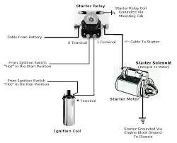 wiring diagram for starter relay info wiring diagram for a ford starter relay the wiring diagram wiring diagram