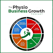 The Physio Business Growth Podcast