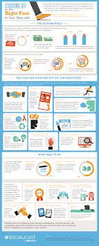 e2sday ten tips for starting a new job socialcast enterprise ten tips for starting a new job