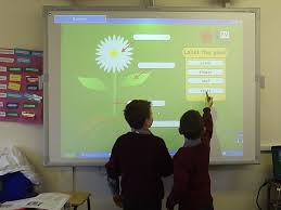 interactive whiteboards pros cons