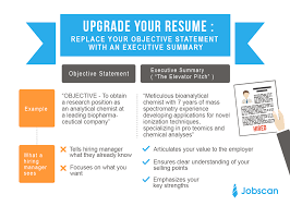 resume writing guide jobscan references