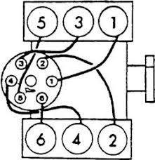 solved what is the plug wire diagram for a 2000 chevy fixya ebe6e34 jpg