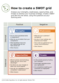 swot analysis strategy wells fargo perform a swot analysis as a pdf