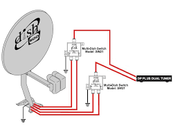 satellite dish wiring diagram   wiring schematics and diagramsdish work switches diagram