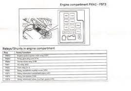 2001 volvo v70 relay diagram 2001 image wiring diagram 2001 volvo v70 fuse box diagram 2001 image wiring