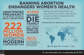 should abortions be legal essaycbumedicalethics  why abortion should be legal why abortion should be legal