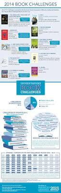 17 best images about banned books week library infographic for 2014 top ten list of frequently challenged books banned books week