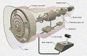 transmission bell, transmission case, automatic, rebuild, service