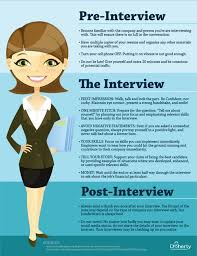 interview tips fast job interview no job recruiter in kolkata pre post interview