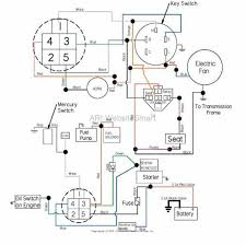 briggs and stratton 20 hp v twin wiring diagram images 20 hp v dixie chopper kohler wiring diagram amp engine