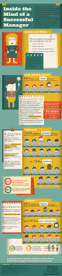 inside the mind of a successful manager infographic holy kaw successful manager