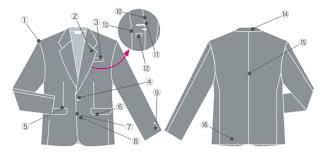 Технология пошива <b>пиджака</b>