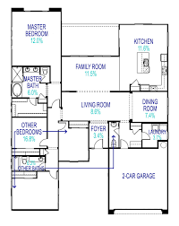 living room ideas sizes