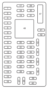 lincoln navigator iii mk3 third generation 2007 2014 fuse lincoln navigator iii mk3 third generation 2007 2014 fuse box diagram