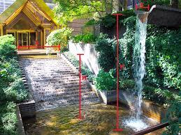 Fontana Cascata Da Giardino : Fontana cascata o laghetto con pesci come scegliere la