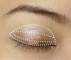how to apply eye shadow hmm i haven 39 t done it this way before d