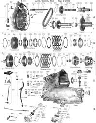 everything you need to know about the ford cd4e transmission cd4e diagram