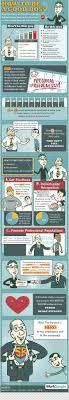 best images about manager and or leader bad boss infografiacutea coacutemo convertirte en el mejor de los jefes