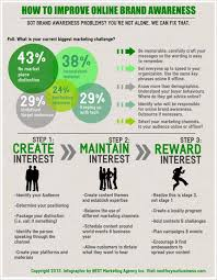 marketing r eacute sum eacute archives joyce grace how to improve online brand awareness infographic