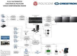 crestron  amp  polycom video conferencing room   system diagramcrestron  amp  polycom video conferencing room