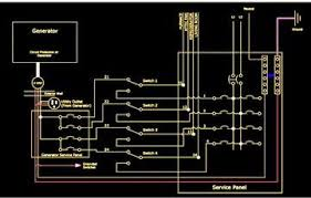 generator wiring diagram and electrical schematics  portable    portable generator transfer switch wiring diagram