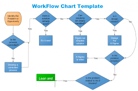 get workflow chart template in excel   microsoft office chart    supported format of workflow chart template in excel