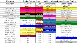 car stereo wiring diagram car wiring diagrams car stereo wiring diagram