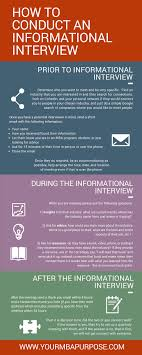 how to conduct an informational interview your mba purpose how to conduct an informational interview