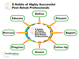 8 habits of successful post rehab professionals postrehab prps define their scope of practice and role in a clear and concise statement in their brochures marketing materials and presentations